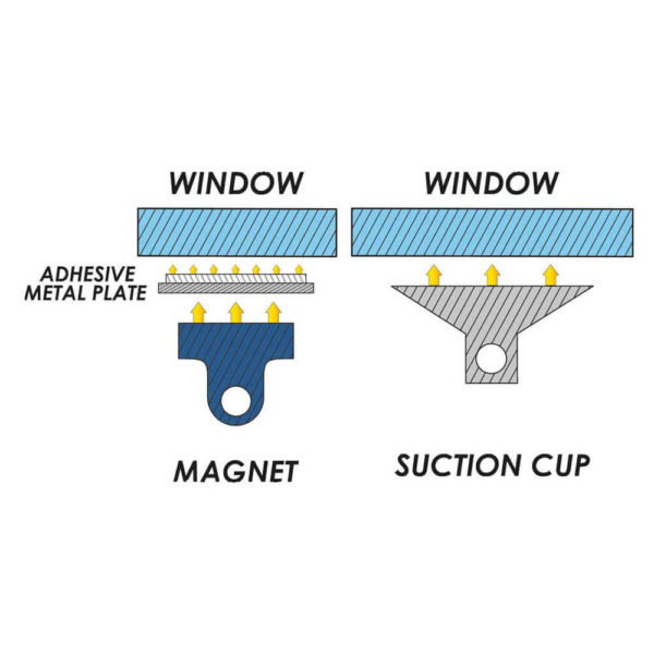 9005-Magnet-vs-9001-Suction-cup-section