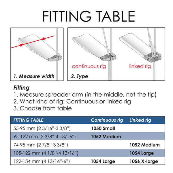 Fitting-table-spreader-boot