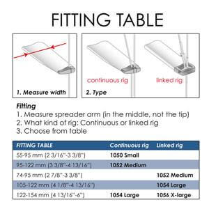 Fitting table Spreader boot