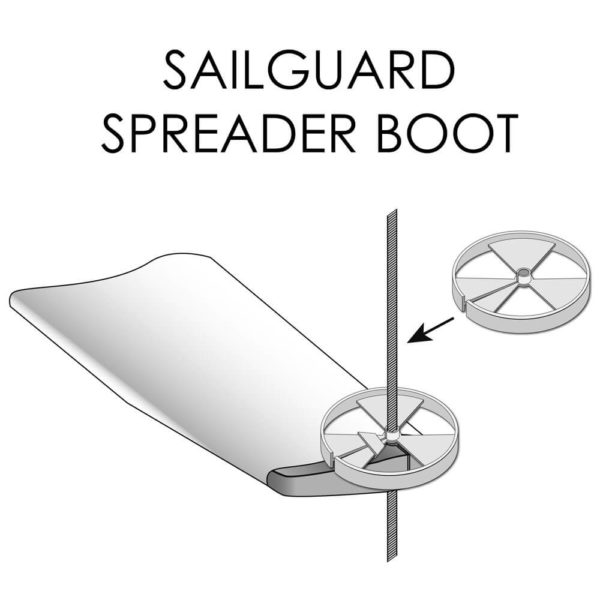7001-81071 Sailguard-spreader-boot